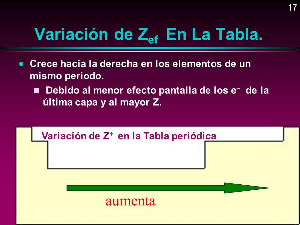 variacin de zef en la tabla - Tabla Periodica Ultima