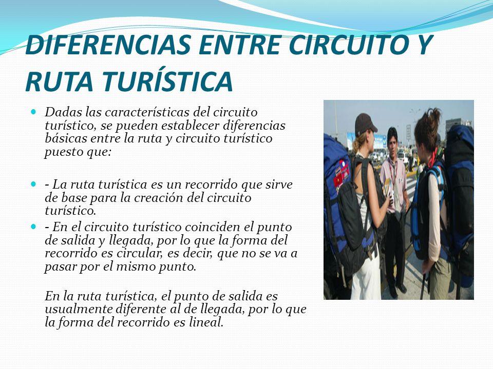 Circuito Turistico : Creacion de ruta turistica blse