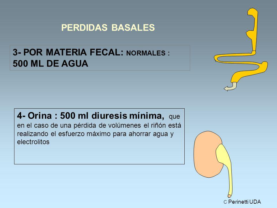 3- POR MATERIA FECAL: NORMALES : 500 ML DE AGUA