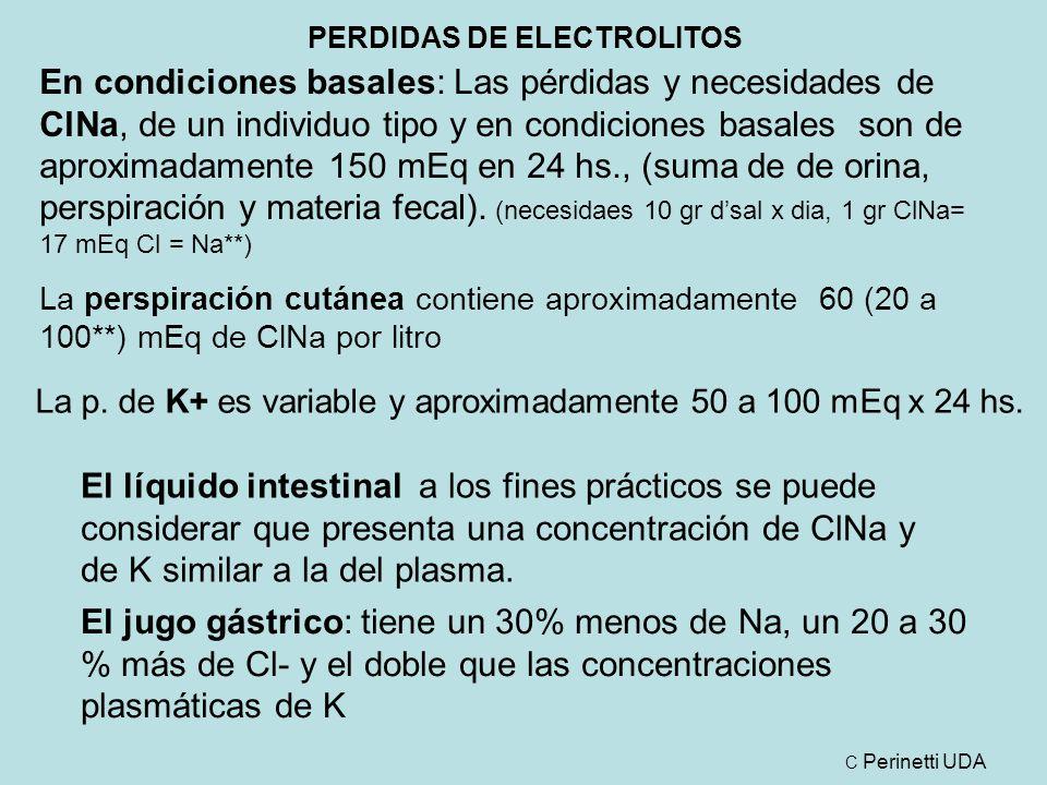 PERDIDAS DE ELECTROLITOS