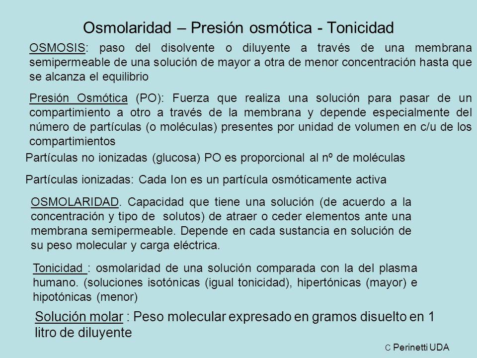Osmolaridad – Presión osmótica - Tonicidad