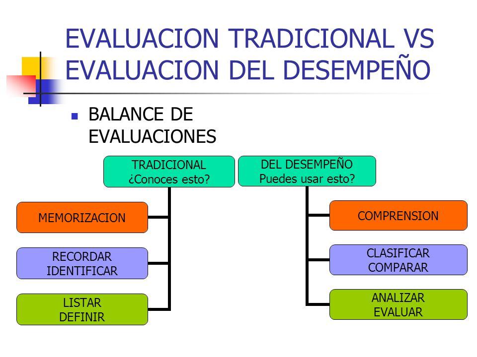 EVALUACION TRADICIONAL VS EVALUACION DEL DESEMPEÑO