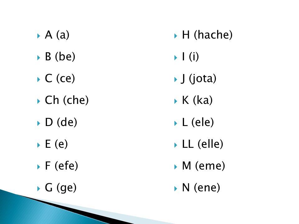 A (a) B (be) C (ce) Ch (che) D (de) E (e) F (efe) G (ge) H (hache) I (i) J (jota) K (ka) L (ele)