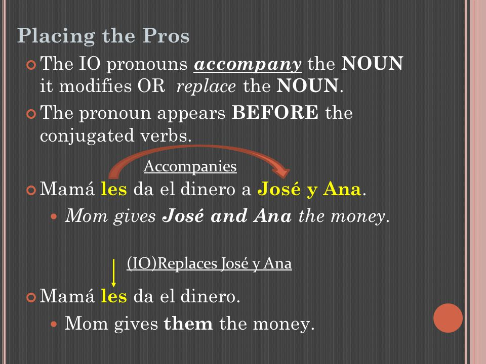 Placing the Pros The IO pronouns accompany the NOUN it modifies OR replace the NOUN. The pronoun appears BEFORE the conjugated verbs.