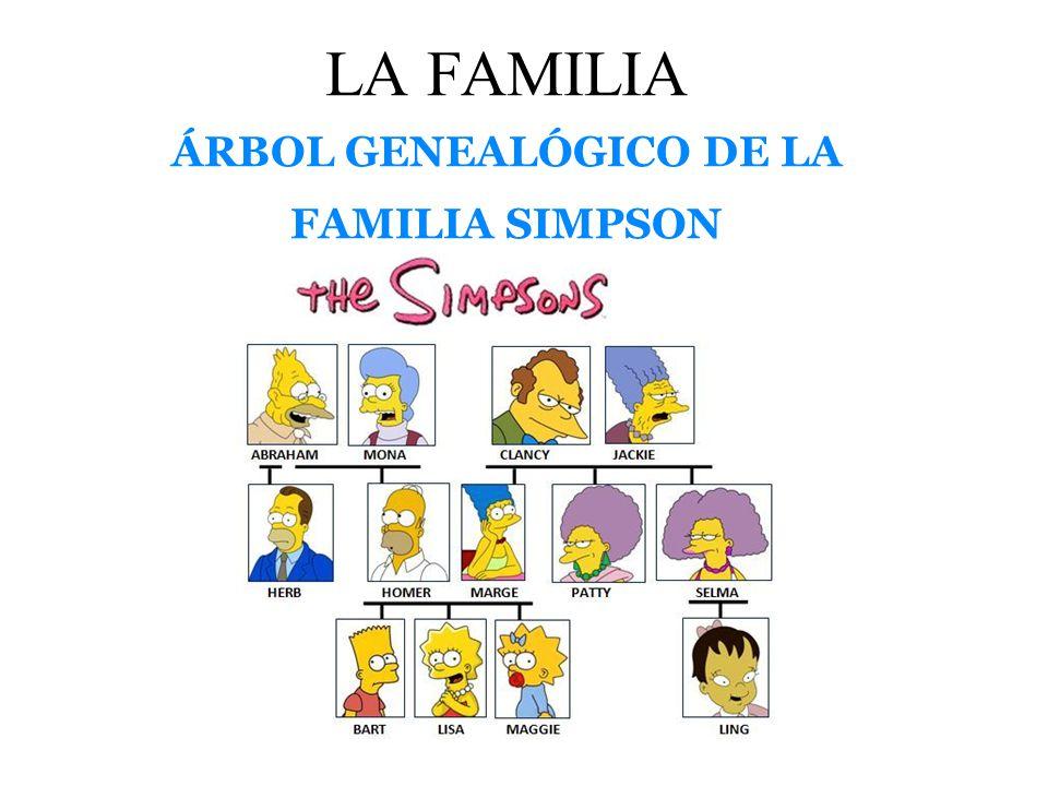 La familia rbol geneal gico de la familia simpson ppt for Nombres de arboles en ingles