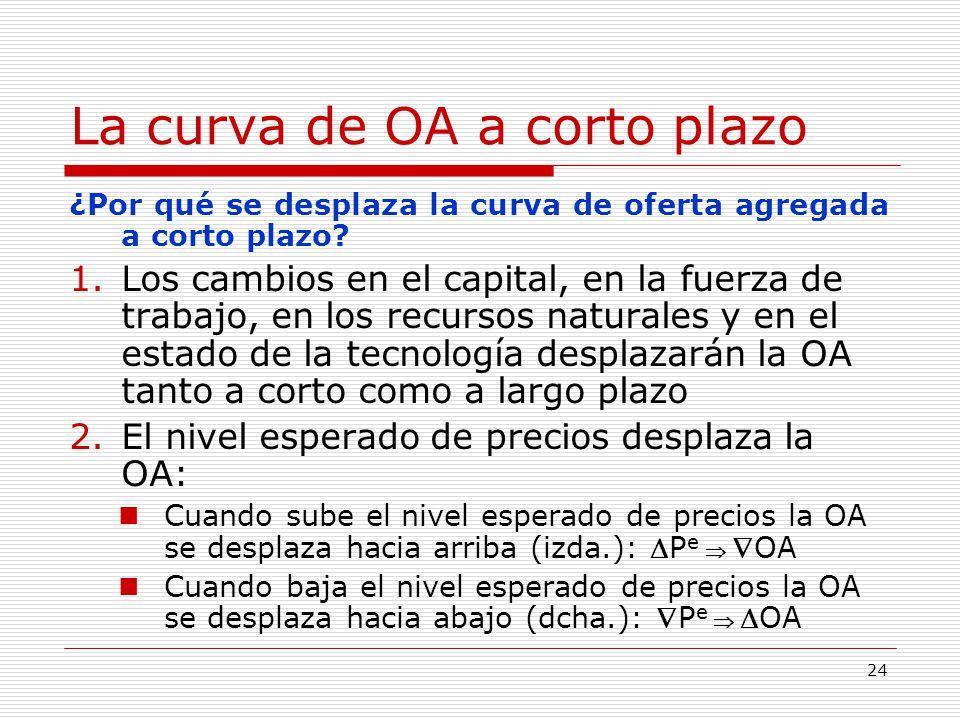 La Demanda Y La Oferta Agregadas Ppt Video Online Descargar