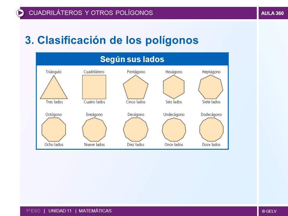 3. Clasificación de los polígonos
