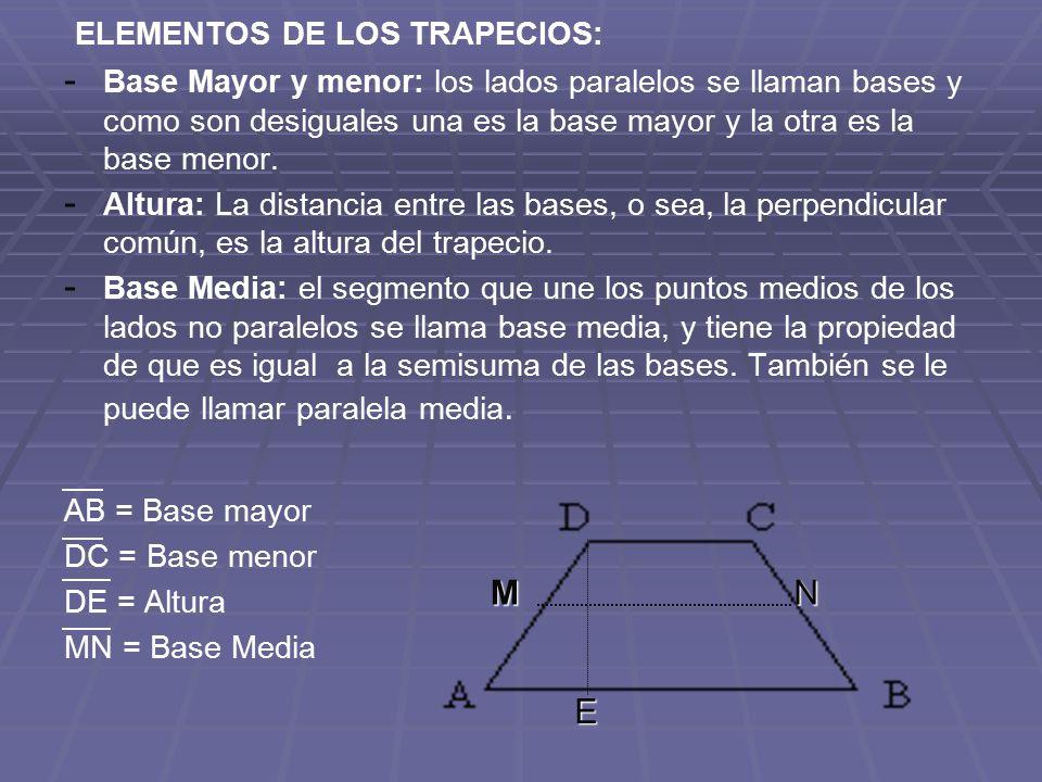 ELEMENTOS DE LOS TRAPECIOS: