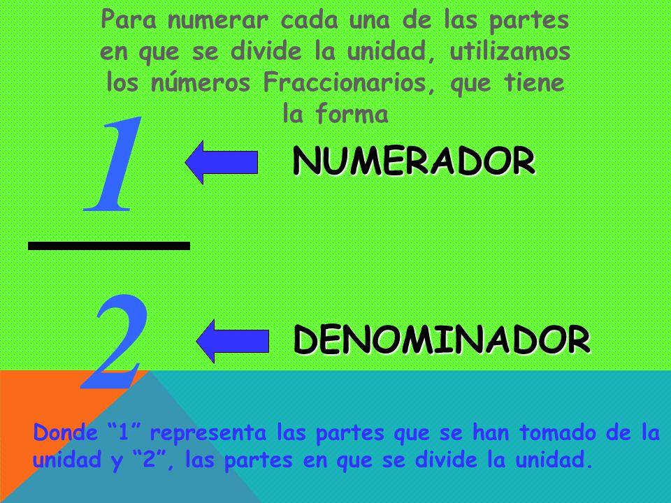 1 2 NUMERADOR DENOMINADOR
