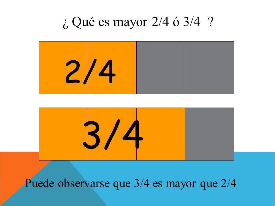 Puede observarse que 3/4 es mayor que 2/4