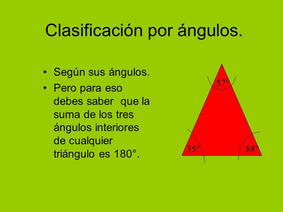 Clasificación por ángulos.