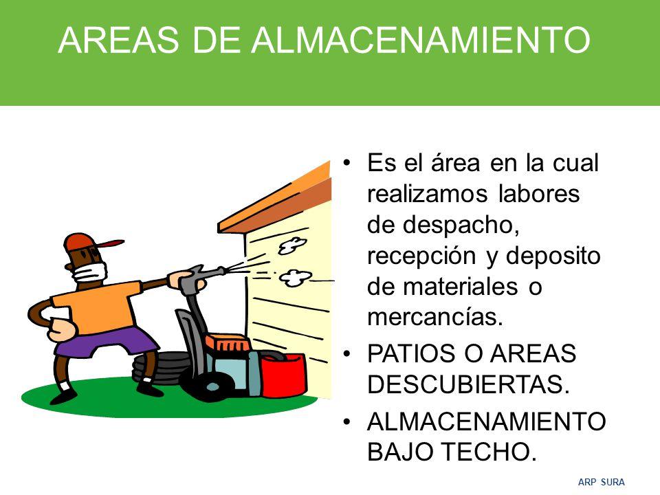 AREAS DE ALMACENAMIENTO