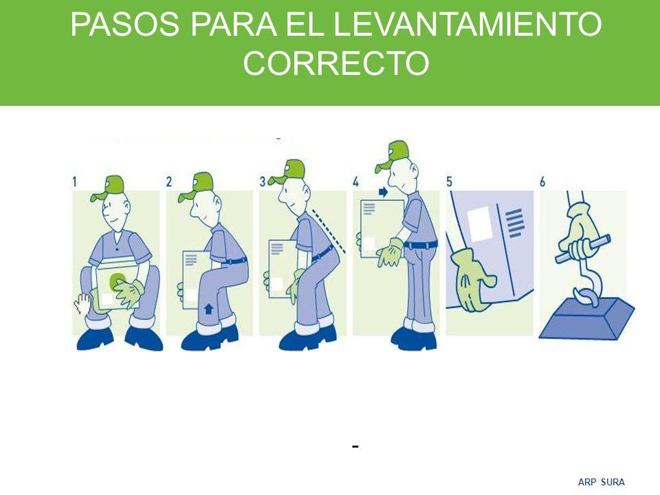 PASOS PARA EL LEVANTAMIENTO CORRECTO