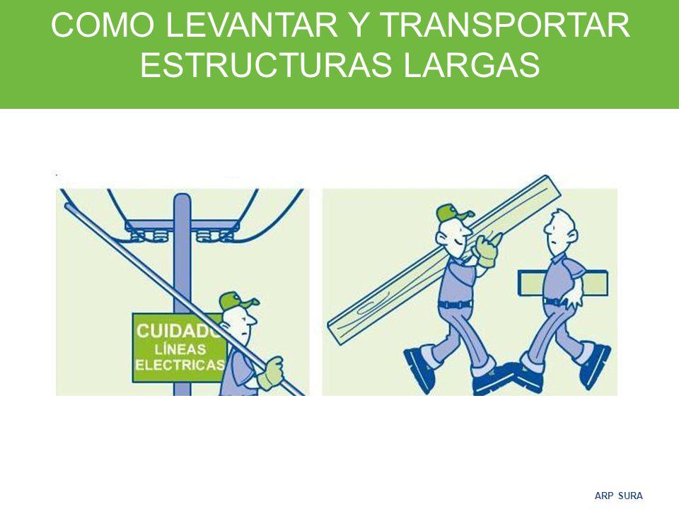 COMO LEVANTAR Y TRANSPORTAR ESTRUCTURAS LARGAS