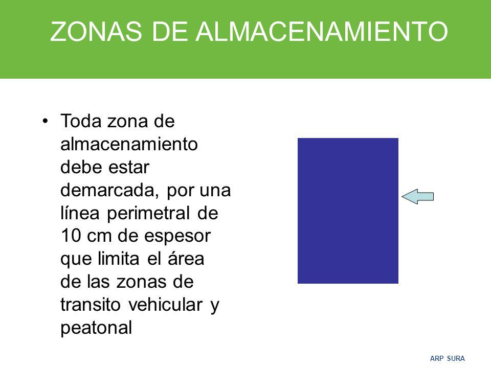 ZONAS DE ALMACENAMIENTO