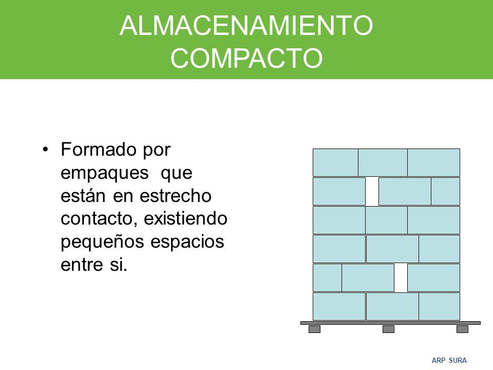 ALMACENAMIENTO COMPACTO