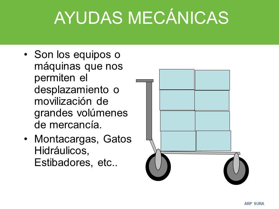AYUDAS MECÁNICAS Son los equipos o máquinas que nos permiten el desplazamiento o movilización de grandes volúmenes de mercancía.