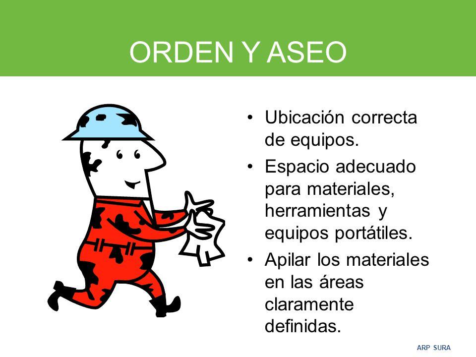 ORDEN Y ASEO Ubicación correcta de equipos.