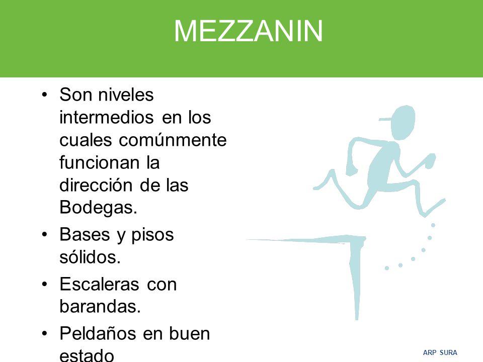 MEZZANIN Son niveles intermedios en los cuales comúnmente funcionan la dirección de las Bodegas. Bases y pisos sólidos.