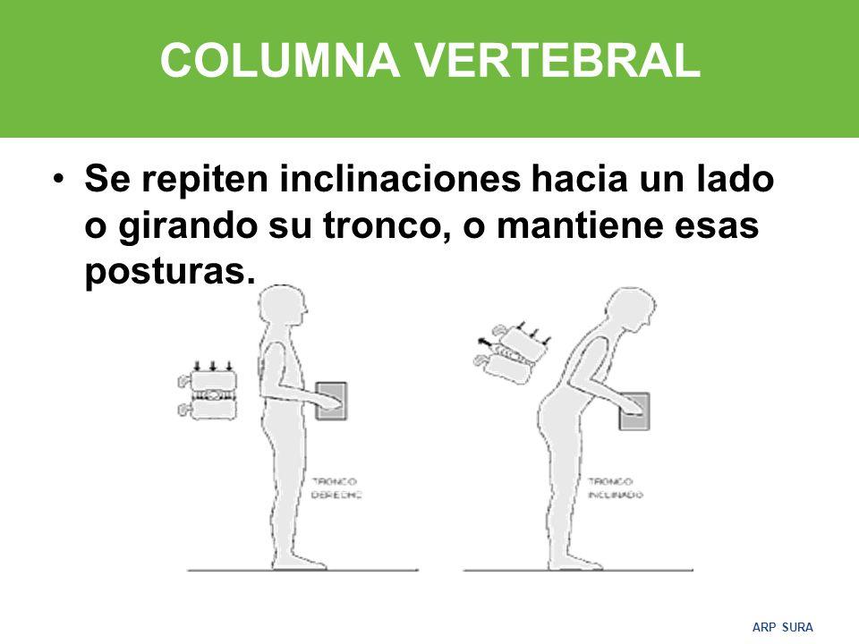 COLUMNA VERTEBRAL Se repiten inclinaciones hacia un lado o girando su tronco, o mantiene esas posturas.