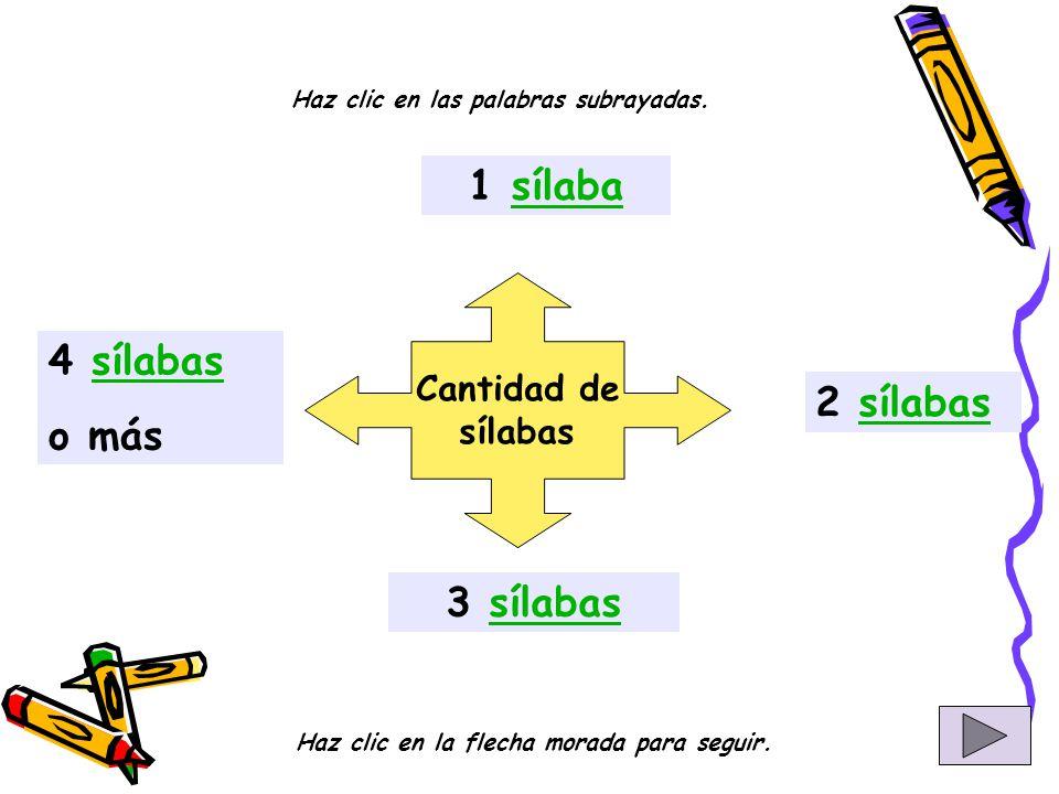 1 sílaba 4 sílabas o más 2 sílabas 3 sílabas Cantidad de sílabas