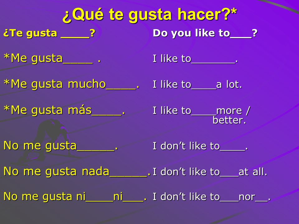 ¿Qué te gusta hacer * *Me gusta____ . I like to_______.