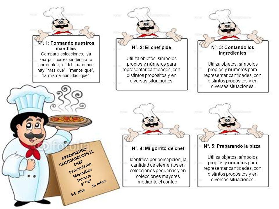 N°. 1: Formando nuestros mandiles N°. 2: El chef pide