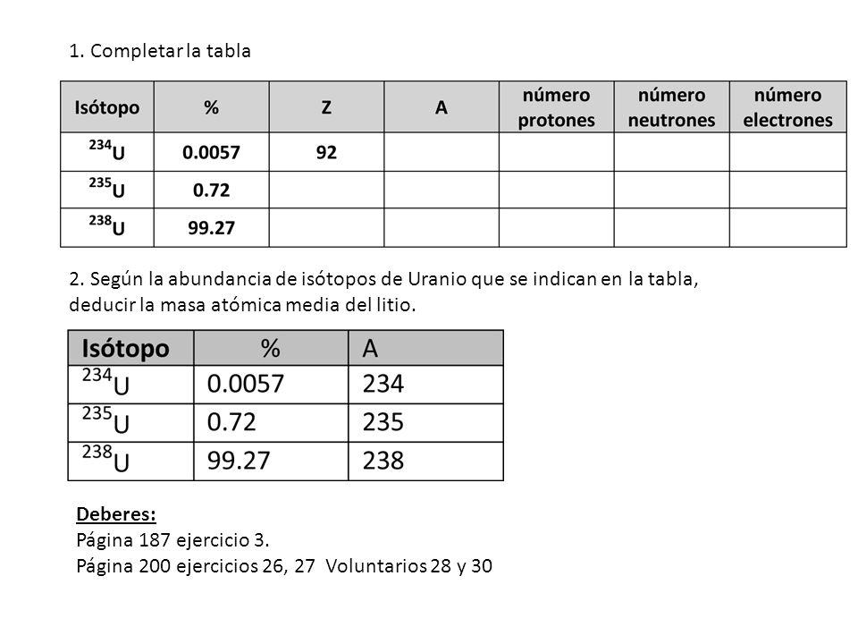 Corregir definir y poner ejemplos nmero atmico nmero msico completar la tabla 2 segn la abundancia de istopos de uranio que se urtaz Images