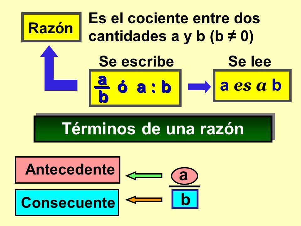 a a es a b ó a : b b Términos de una razón b