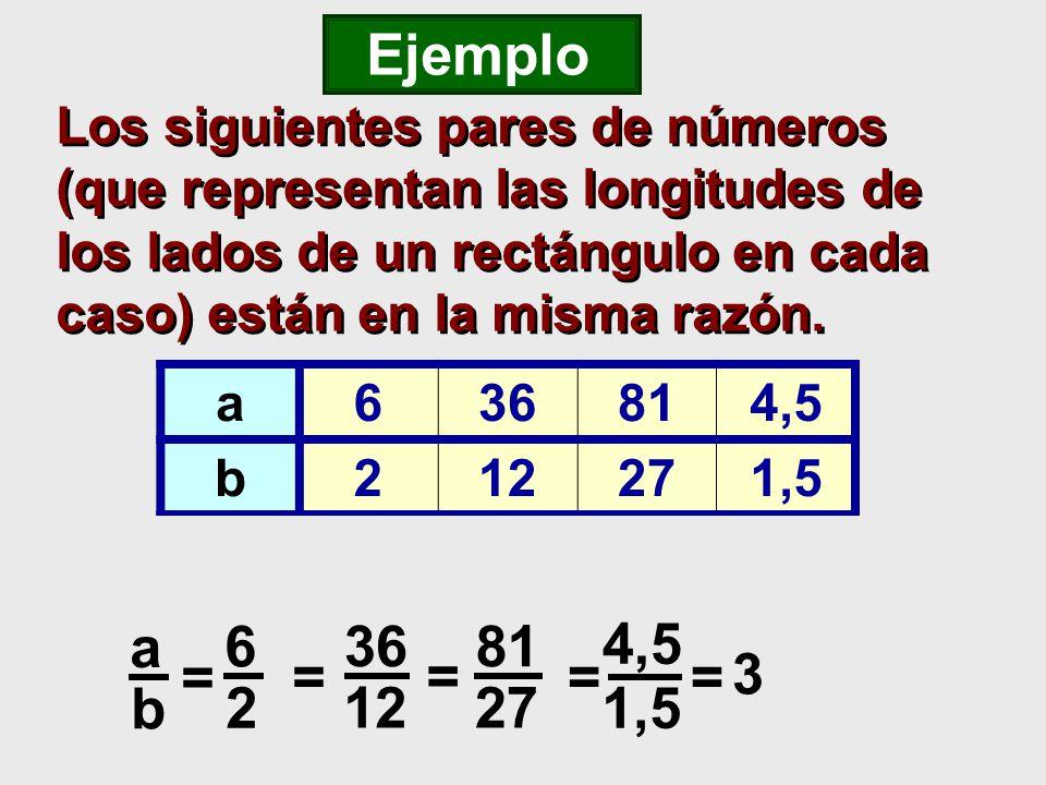 Ejemplo Los siguientes pares de números (que representan las longitudes de los lados de un rectángulo en cada caso) están en la misma razón.