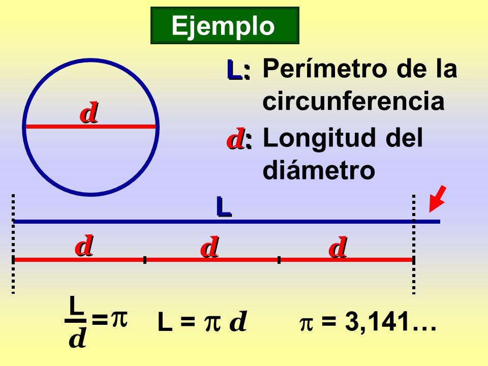  = Ejemplo L: Perímetro de la circunferencia d d: