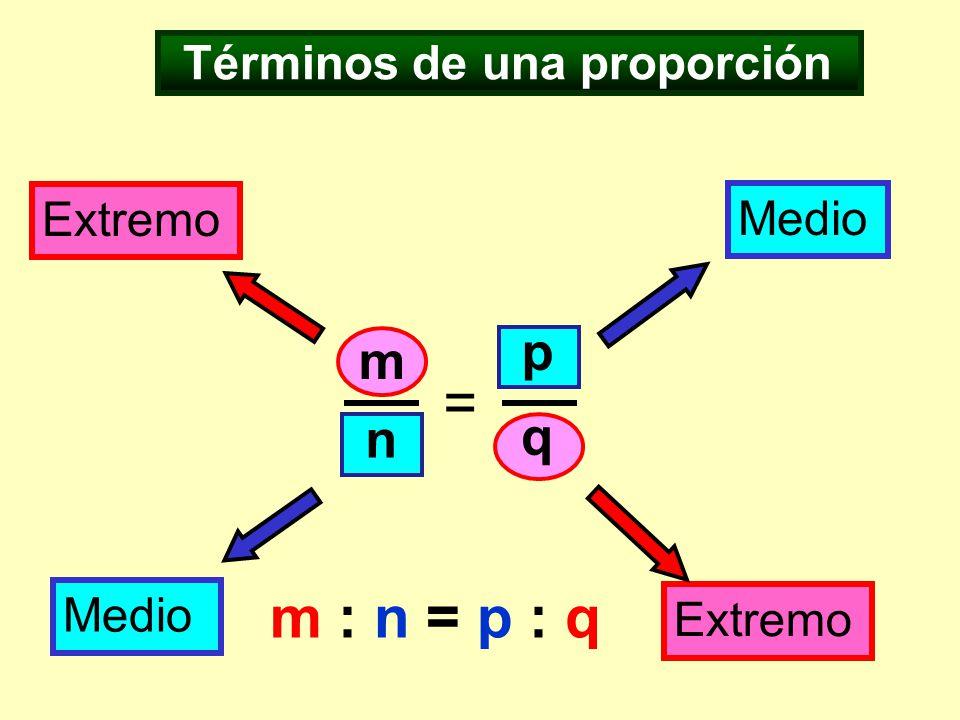 = m : n = p : q p m n q Términos de una proporción Extremo Medio Medio