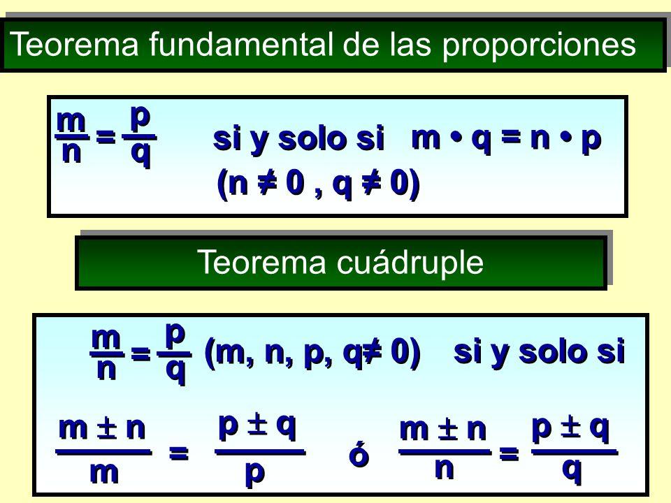 Teorema fundamental de las proporciones