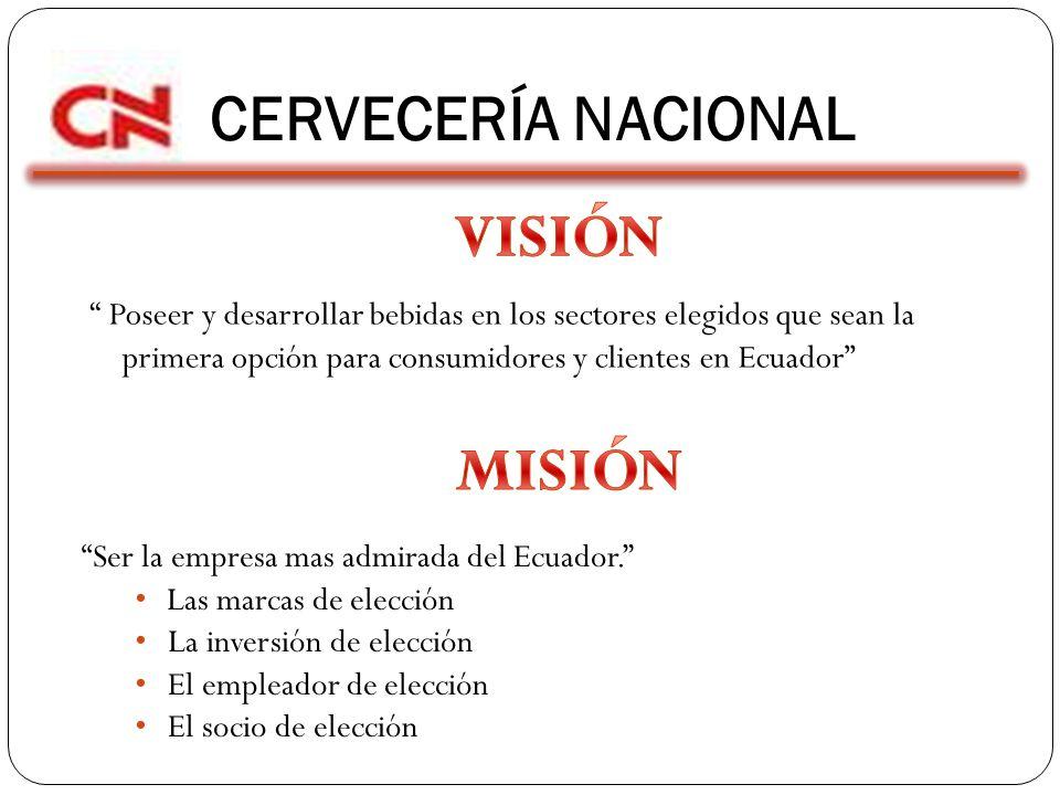 CERVECERÍA NACIONAL VISIÓN MISIÓN