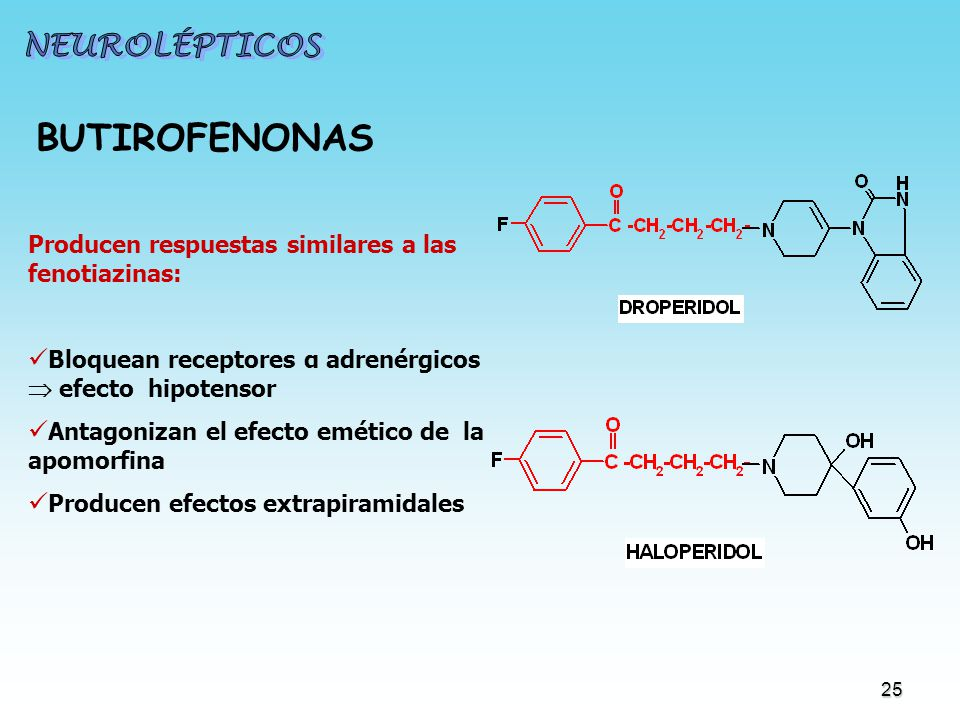haloperidol im for agitation