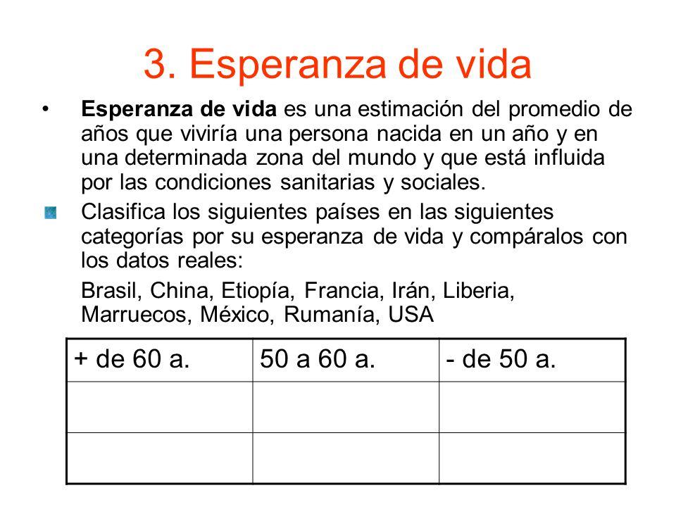 TEMA 5 CIENCIAS PARA EL MUNDO CONTEMPORÁNEO - ppt video