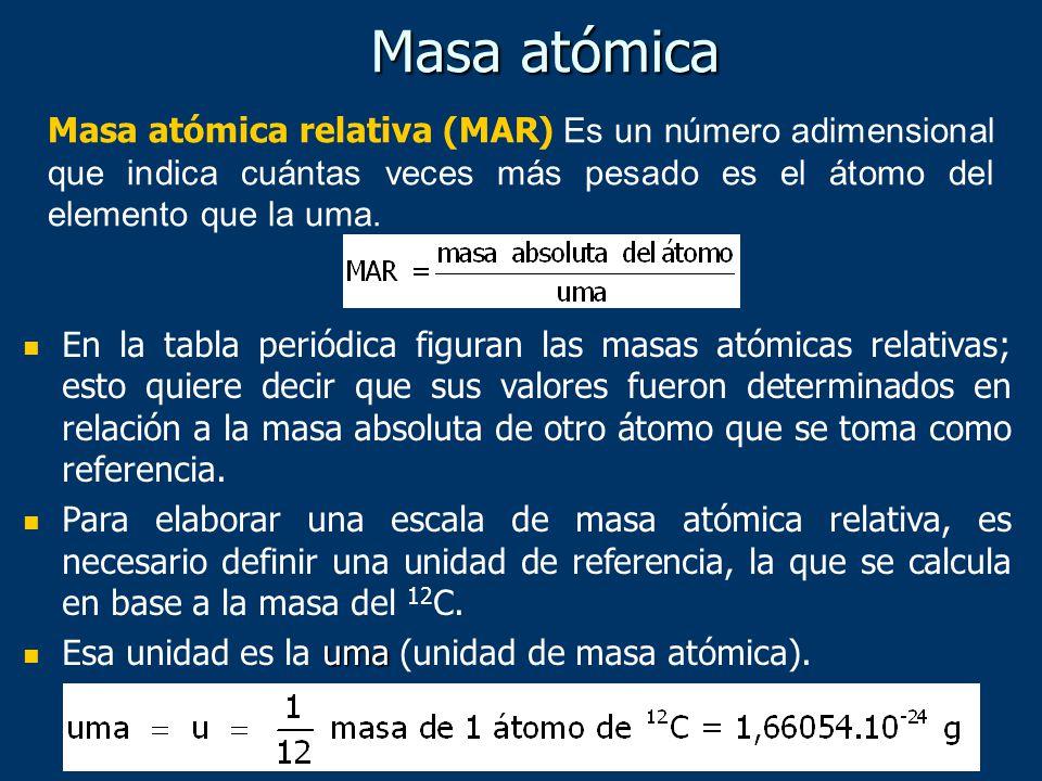 30 masa atmica - Masa Atomica Tabla Periodica Definicion