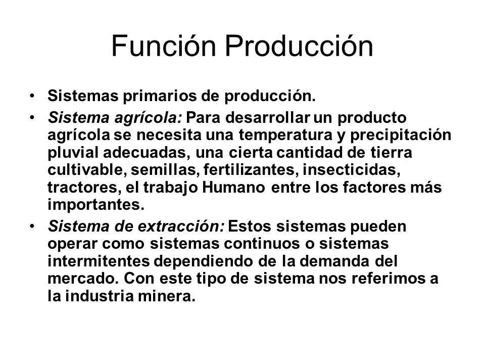 Función Producción Sistemas primarios de producción.