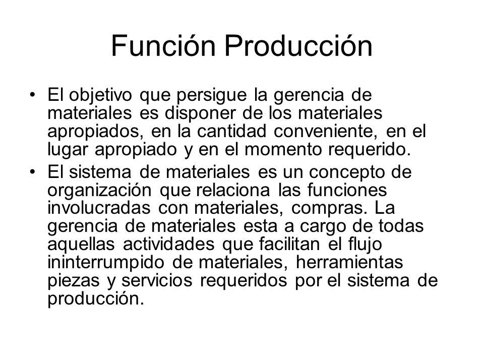 Función Producción
