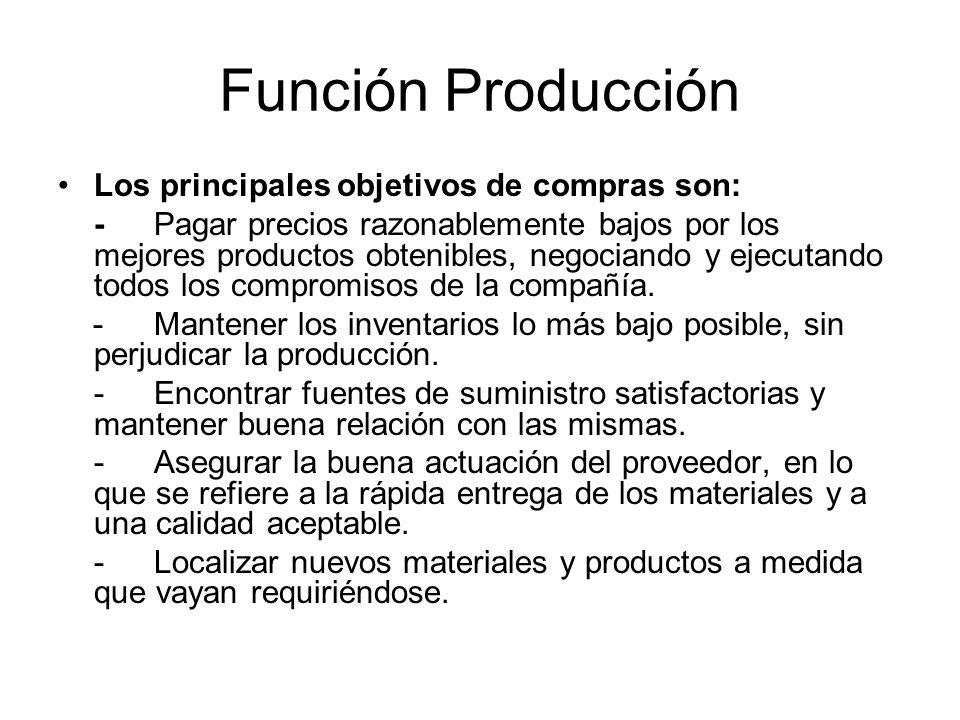 Función Producción Los principales objetivos de compras son: