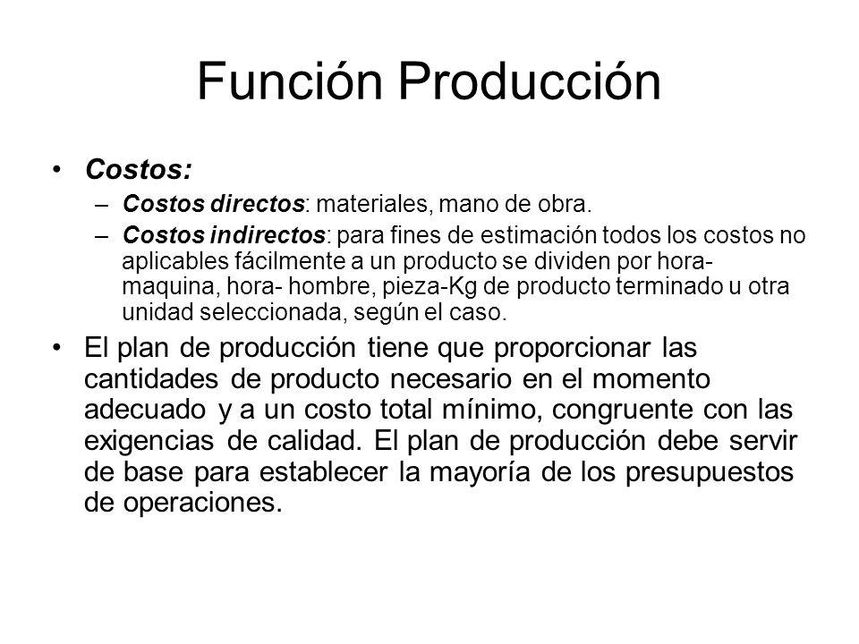 Función Producción Costos: