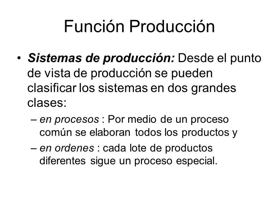 Función Producción Sistemas de producción: Desde el punto de vista de producción se pueden clasificar los sistemas en dos grandes clases: