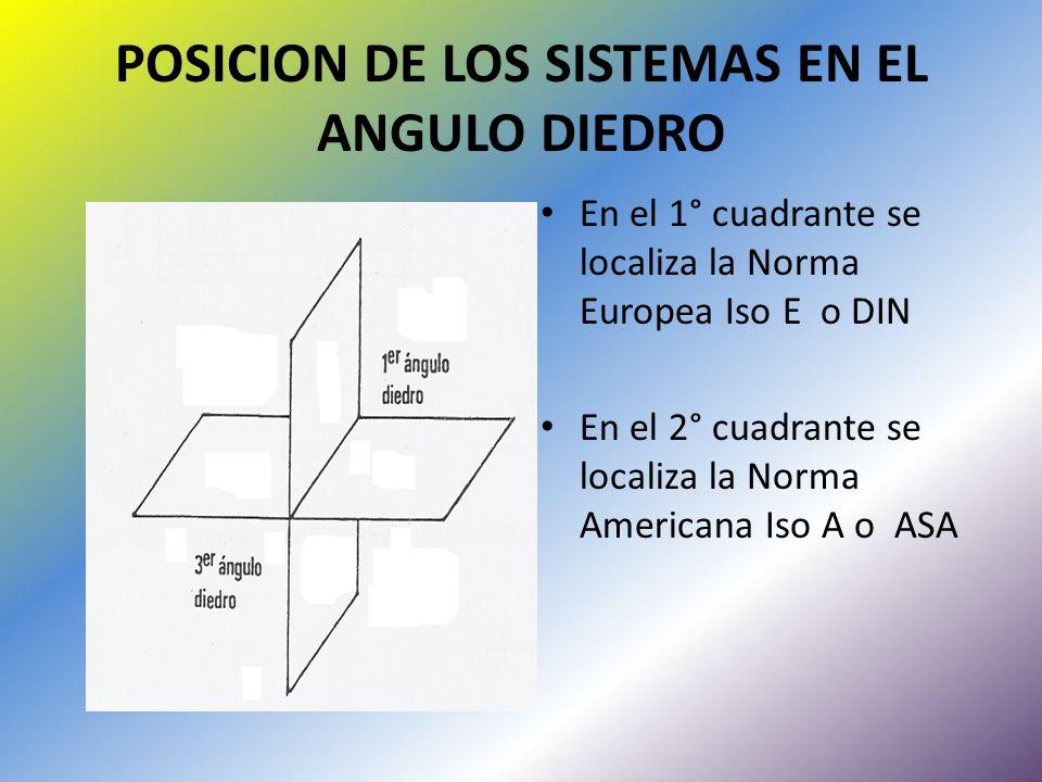 POSICION DE LOS SISTEMAS EN EL ANGULO DIEDRO