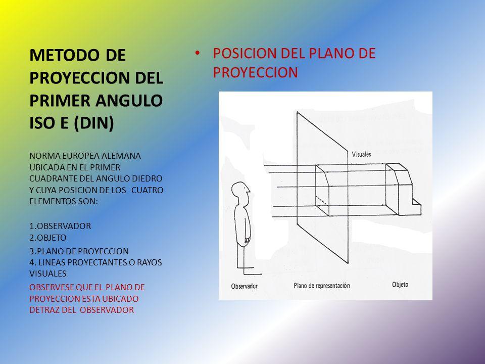 METODO DE PROYECCION DEL PRIMER ANGULO ISO E (DIN)