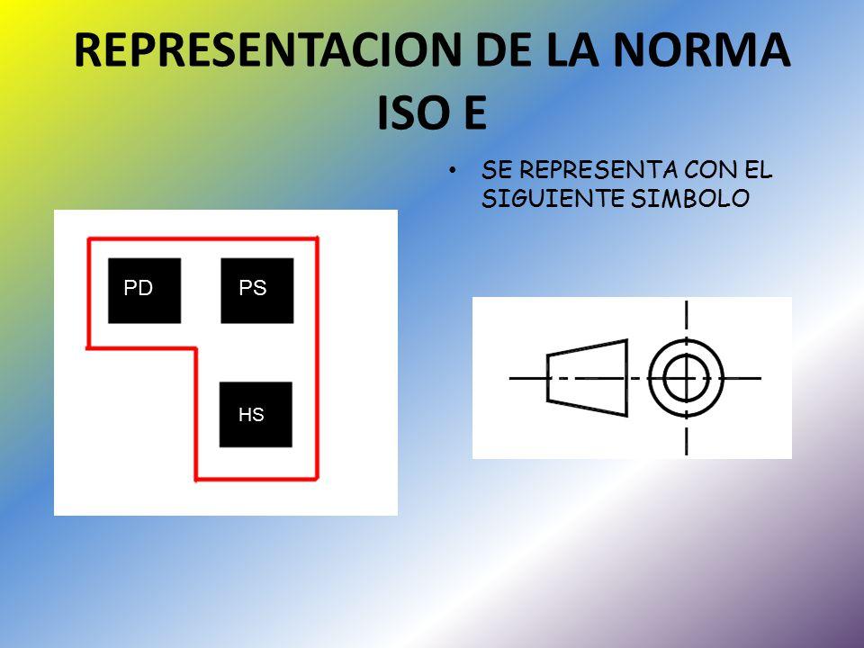 REPRESENTACION DE LA NORMA ISO E