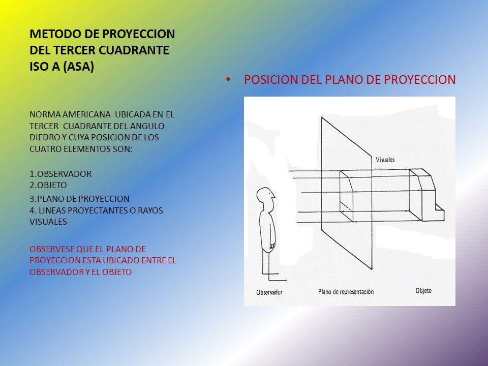 METODO DE PROYECCION DEL TERCER CUADRANTE ISO A (ASA)