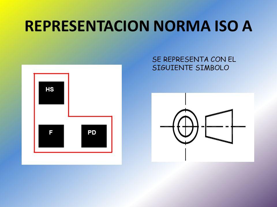 REPRESENTACION NORMA ISO A