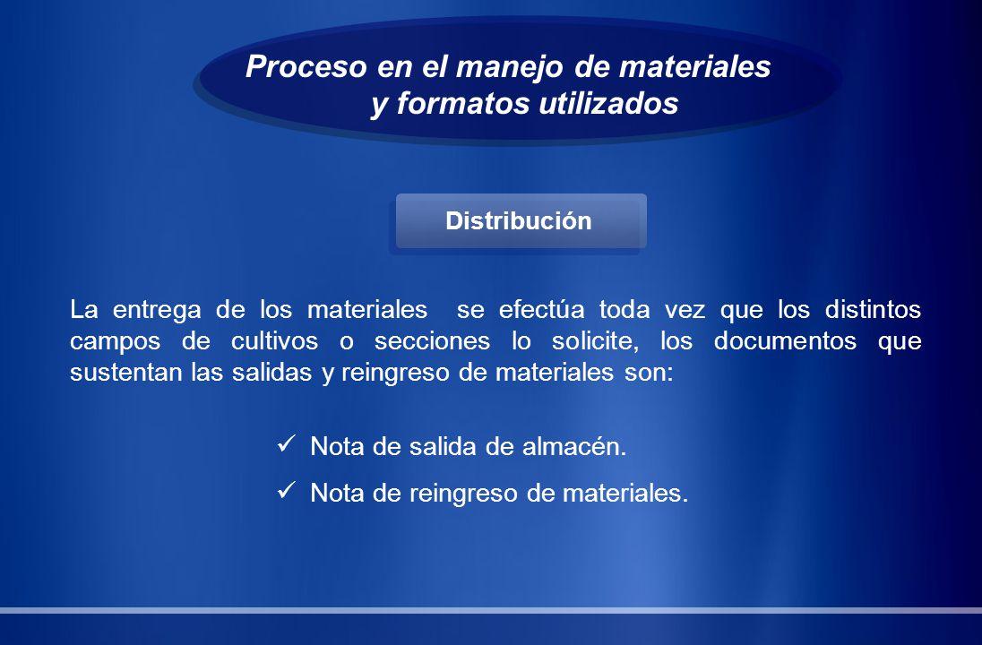 Proceso en el manejo de materiales y formatos utilizados