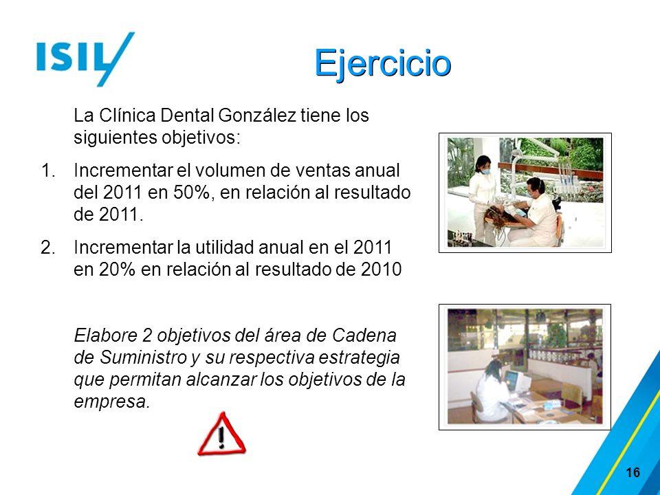 Ejercicio La Clínica Dental González tiene los siguientes objetivos: