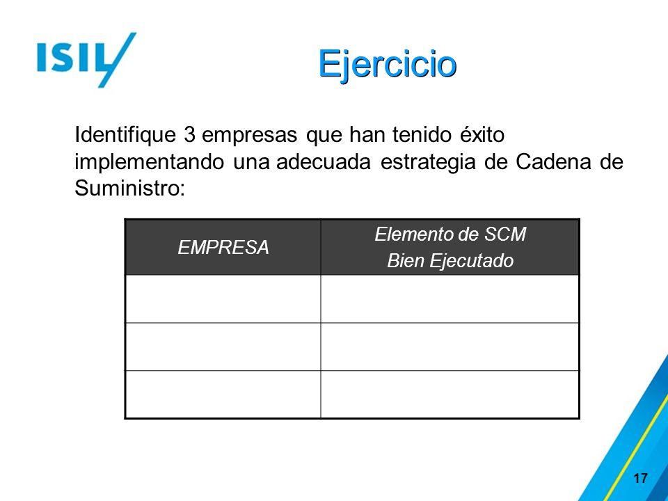 Ejercicio Identifique 3 empresas que han tenido éxito implementando una adecuada estrategia de Cadena de Suministro: